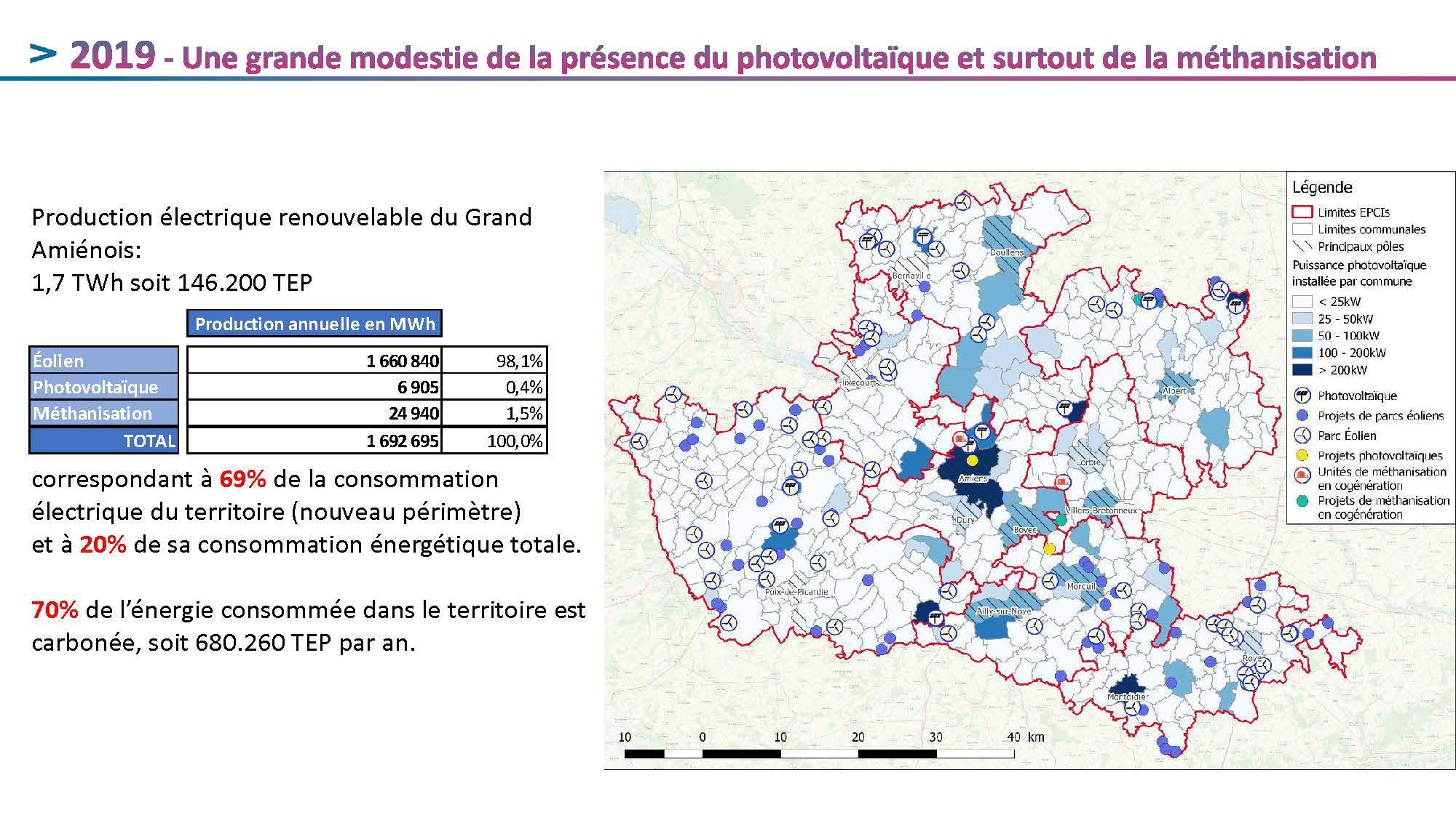 La carte du mois: La production électrique renouvelable du Grand Amiénois.