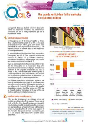 Observatoire amiénois du logement étudiant - N° 2 - Une grande variété dans l'offre amiénoise en résidences dédiées